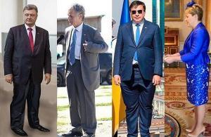 Какая страна, такая и элита