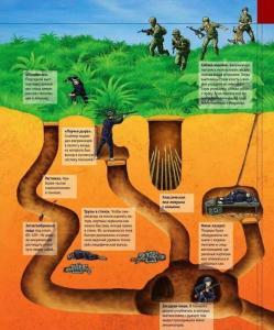 Вьетнамские подземные партизаны — 1