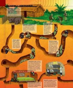 Вьетнамские подземные партизаны — 2