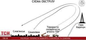 Как сепаратисты сами себя обстреливают