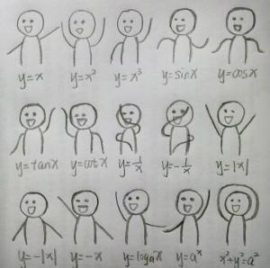 Математики танцуют